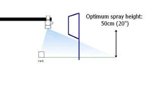 sprayer-nozzle